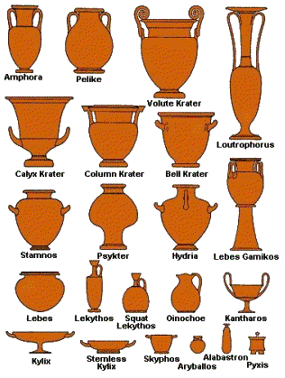 Ancient Greek Pottery Designs Styles Forms And Functions
