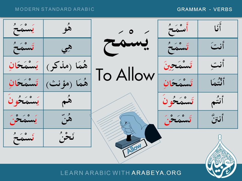 Arabisch : Englisch » Deutsch | PONS