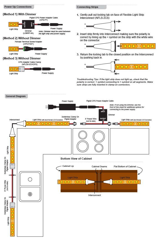 White Led Strip Lighting Kit