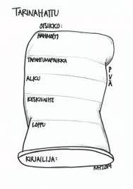 Alkuopetus