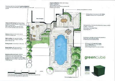Greencube Garden And Landscape Design Uk Land Scape