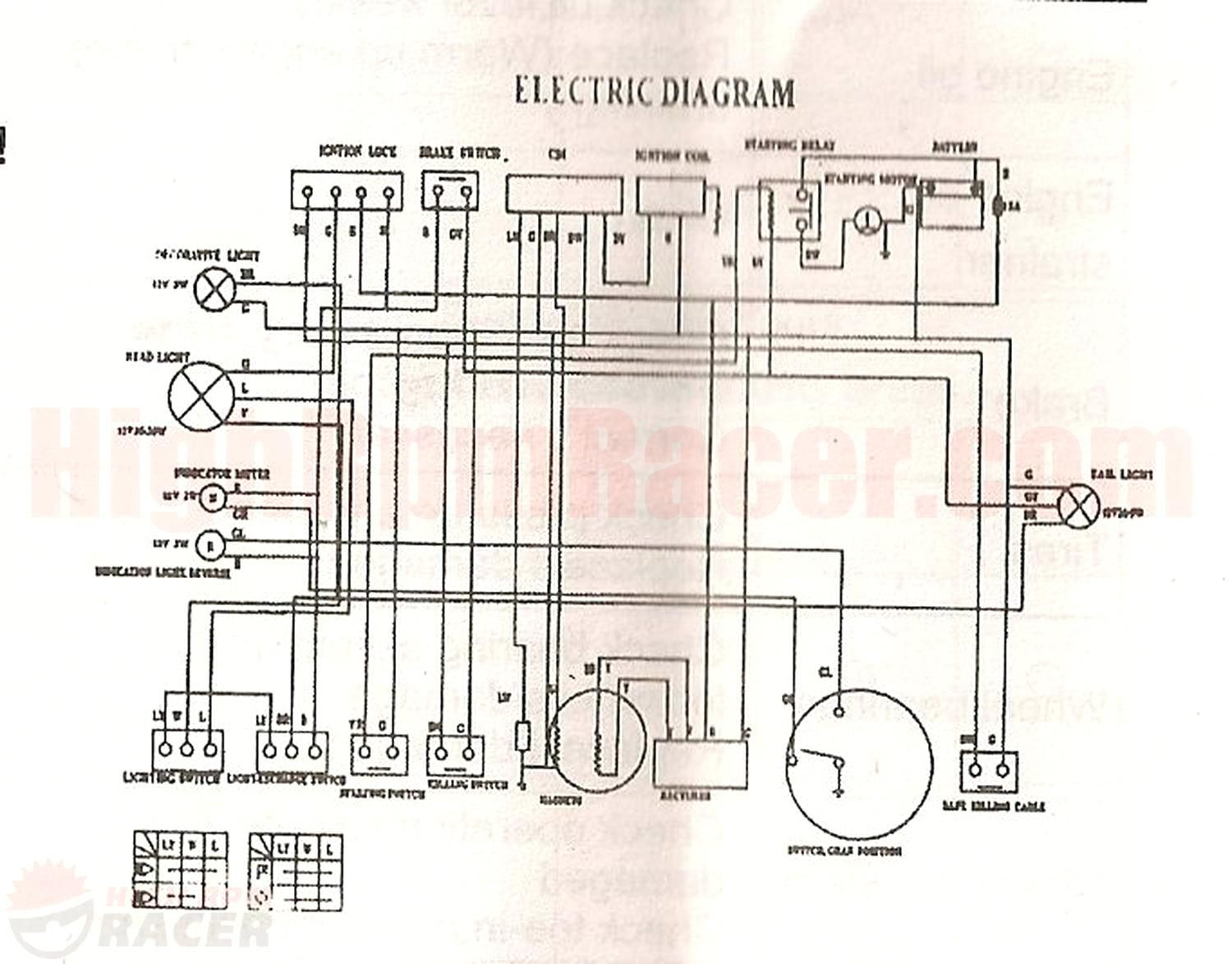 Loncin 110Cc Wiring Diagram from i.pinimg.com