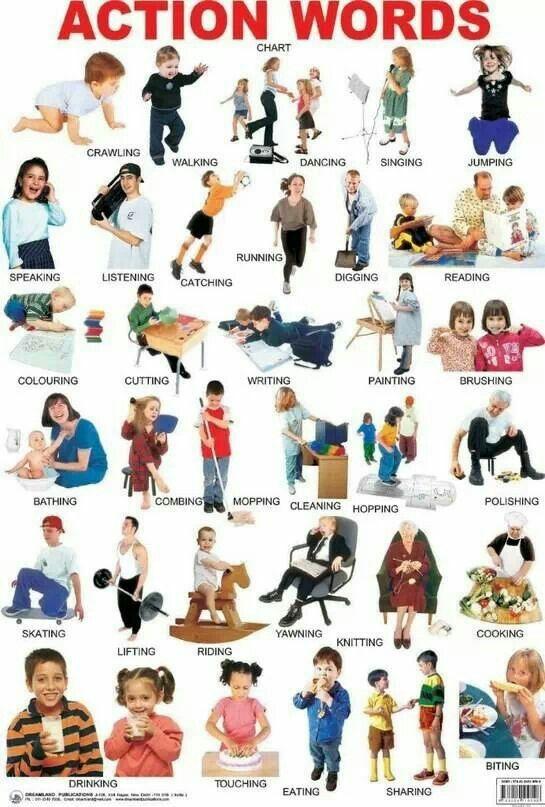 Action Verbs Action Words Learning English Grammar Pdf Ensino De Ingles Ingles Criancas Ingles Para Criancas