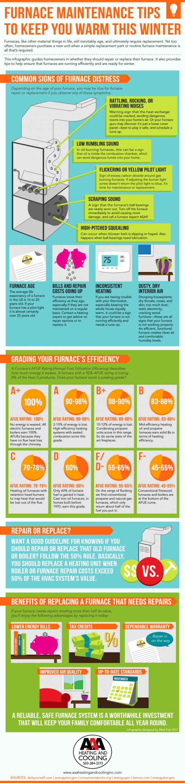 Infographic Furnace Maintenance Tips To Keep You Warm All Winter