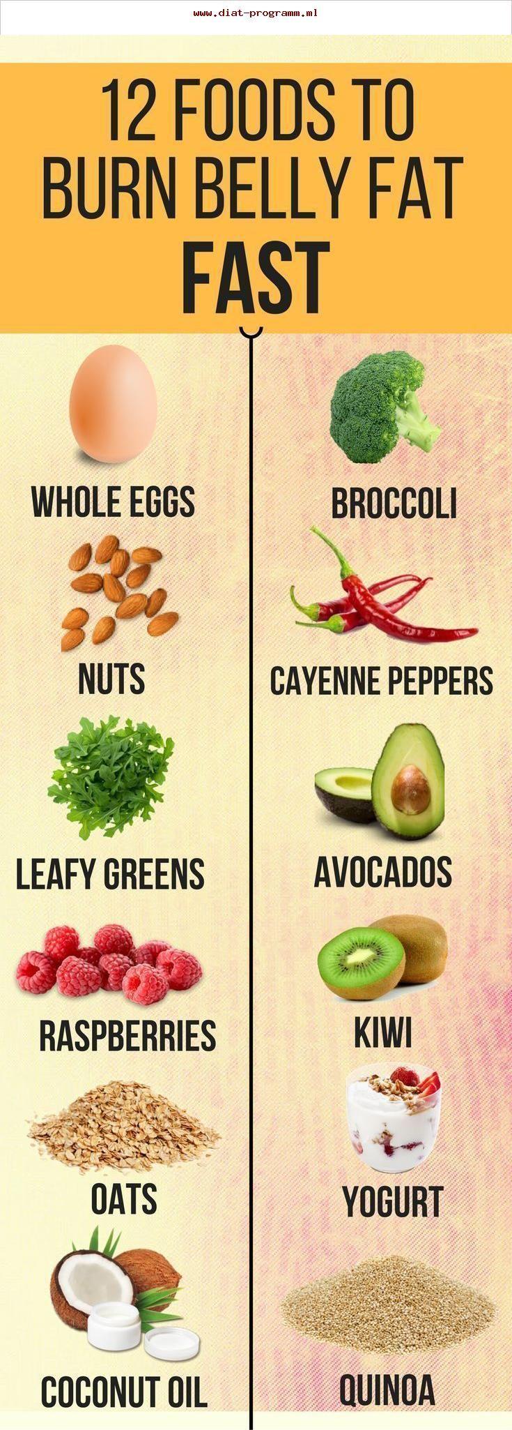 Verbotene Lebensmittel zur Verbrennung von Bauchfett - Nehmen Sie