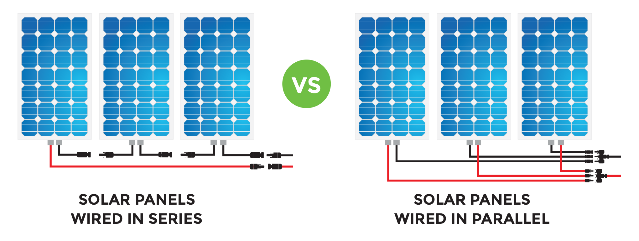 Guide To The Best Solar Panels For A Camper Van Conversion Best Solar Panels Solar Panels Solar Panel Installation