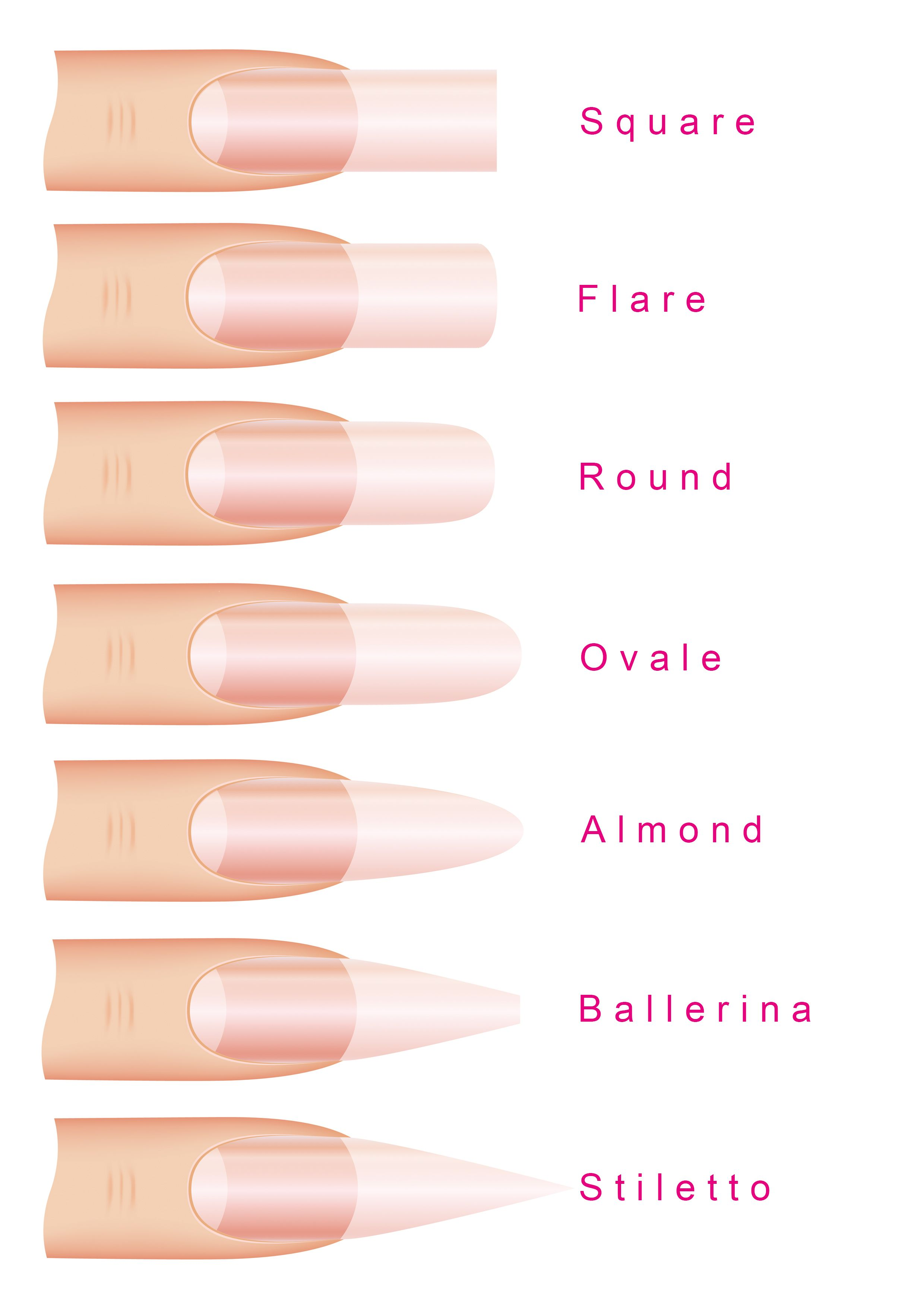 Nagelformen - Amanda Nails & Beauty GmbH | Nageldesign | Pinterest ...