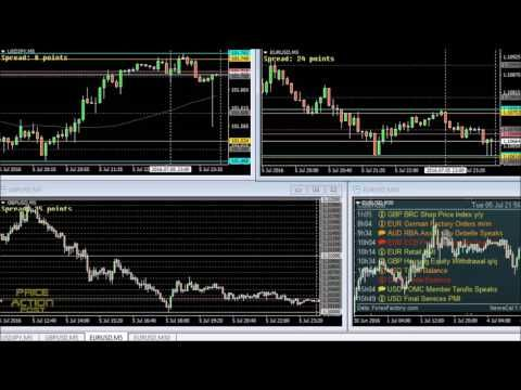 Binary options 15 minutes strategy map bravado sports betting