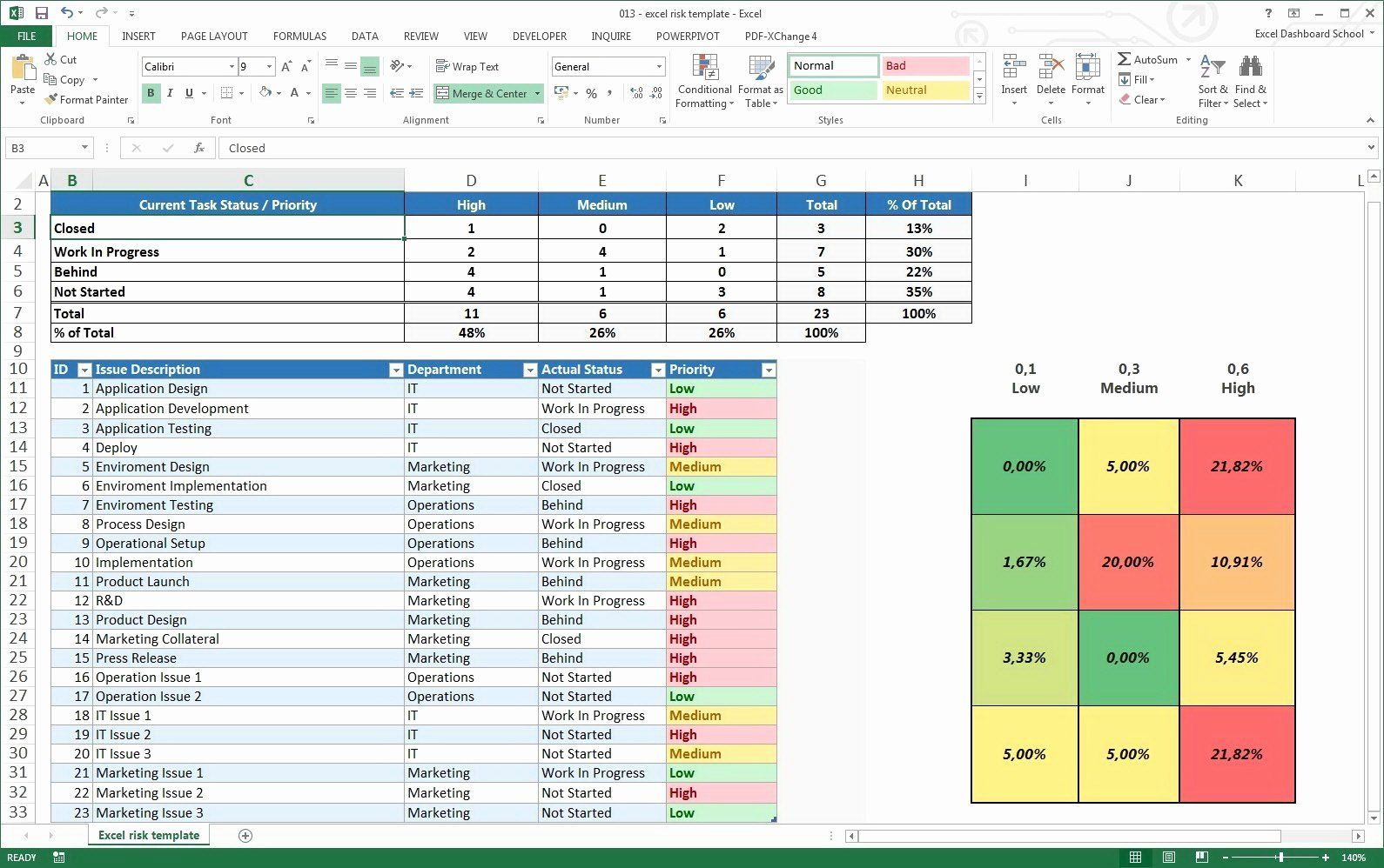 Tracking Project Costs Template Excel Awesome Multiple Project Tracking Das Spreadsheet Template Budget Spreadsheet Template Excel Templates Project Management Project tracking template excel free