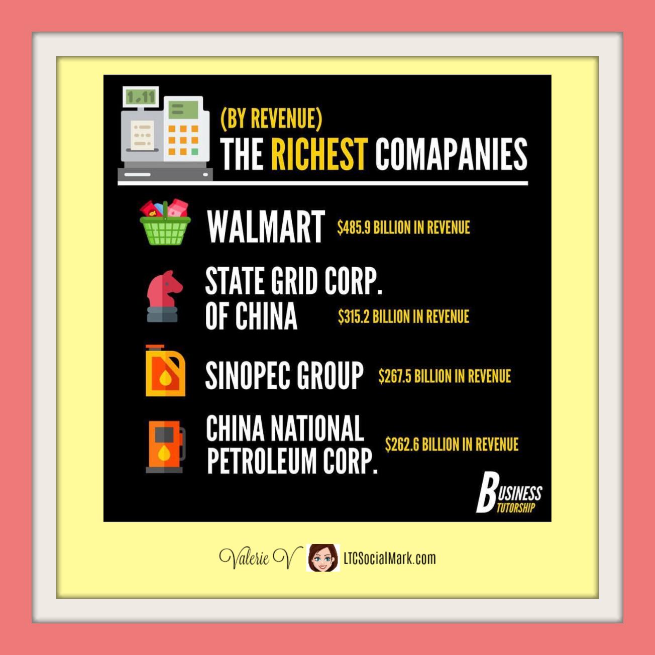 The Richest Companies By Revenue Valerievshow Everyedge