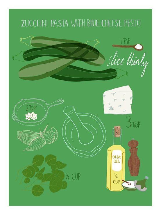 Recipes Illustrated | Honest Fare http://honestfare.com/recipes-illustrated/