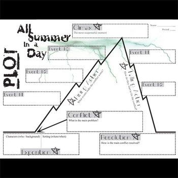 all summer in a day plot chart diagram arc