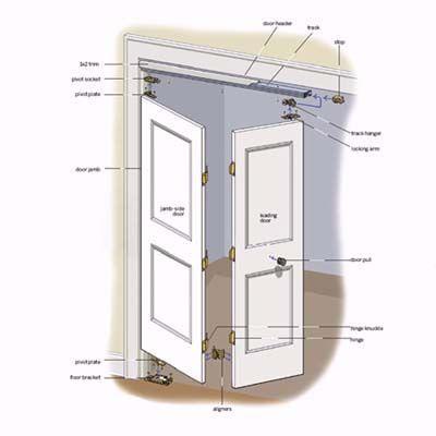 How To Install Bifold Doors Folding Closet Doors Folding Doors