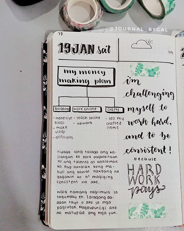 Pin auf bullet journal