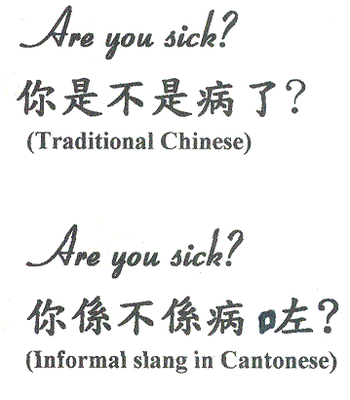 how to say my name is in mandarin chinese