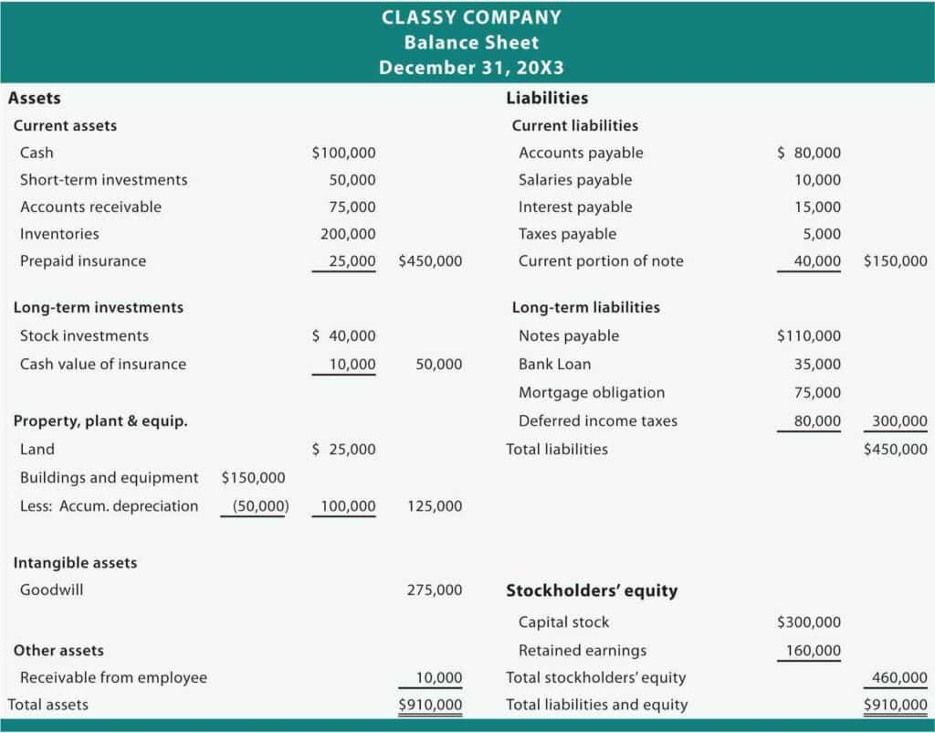 Pin On Personal Financial Statement
