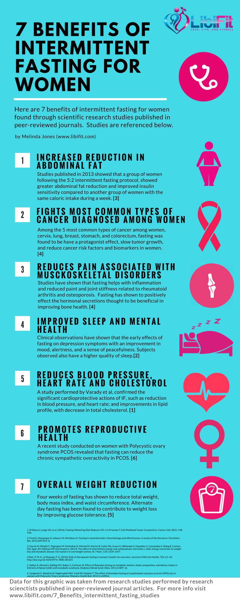 Check Out These 7 Intermittent Fasting Benefits For Women Intermittent Fasting Anti Cancer Benefit