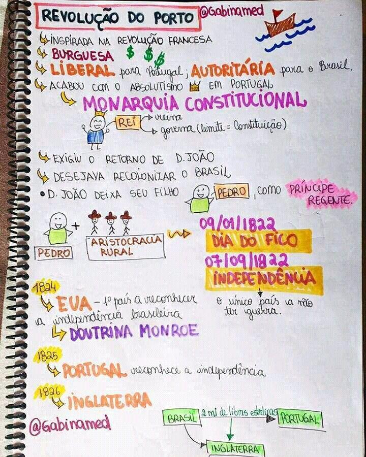 Revolucao Do Porto Historia Ensino Medio Resumos De Historia Estudos Concurso