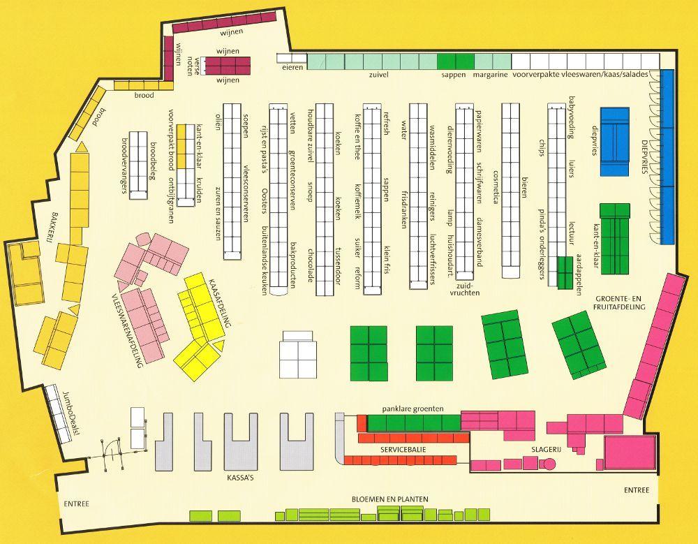 Plattegrond supermarkt kaarten en plattegronden for Vloerplan maken