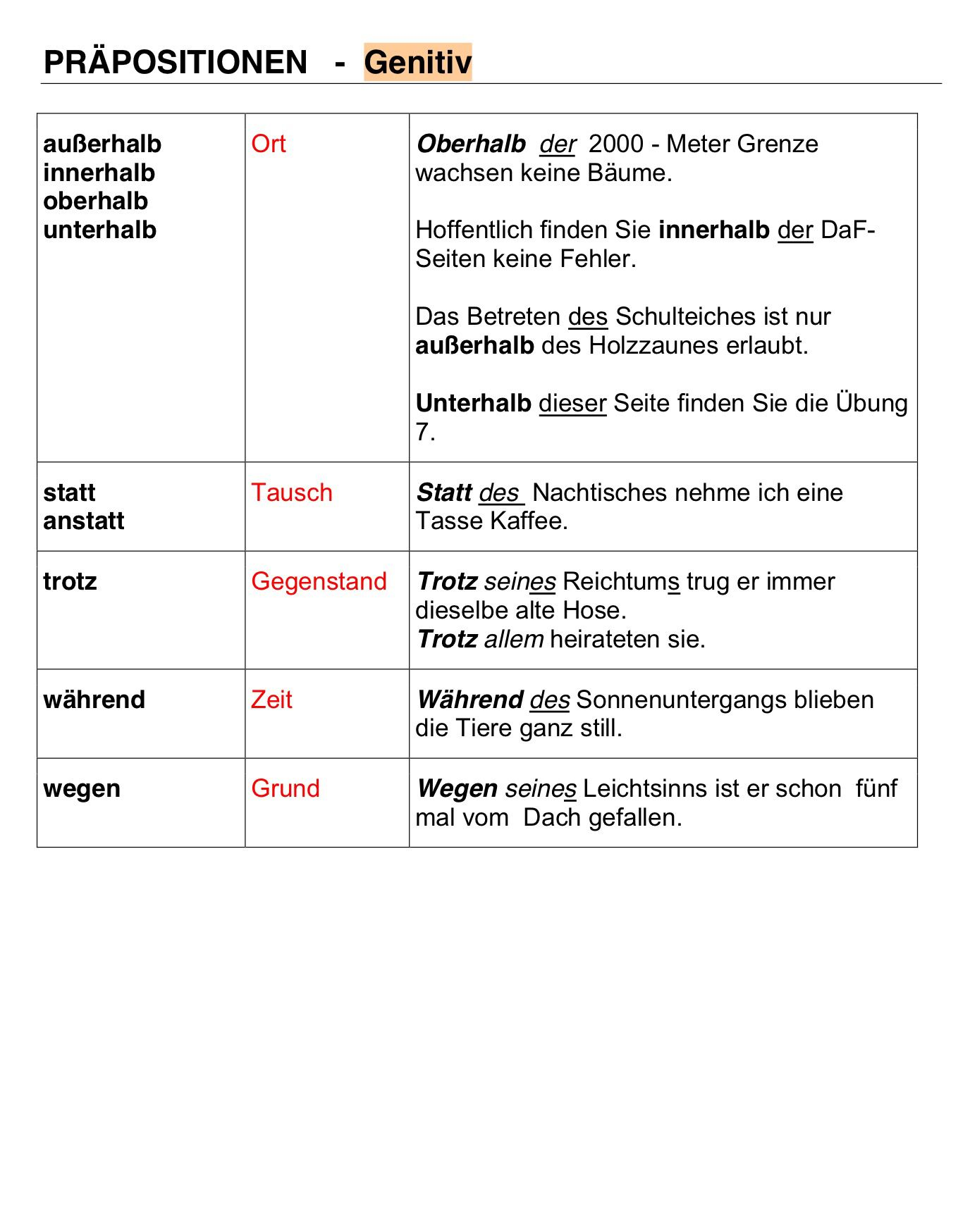 Präpositionen mit Genitiv | Deutsch-German in 2018 | Pinterest ...