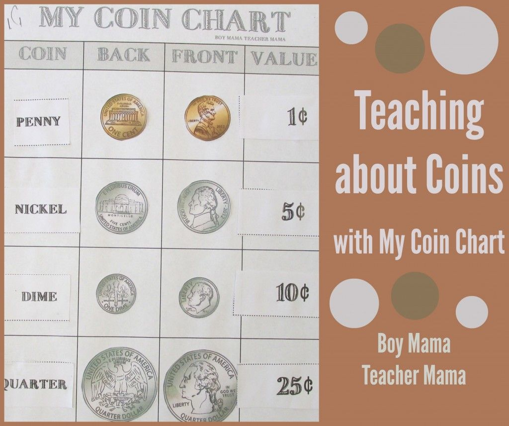 Teacher Mama Teaching About Coins With My Coin Chart Teaching Math Worksheets Math
