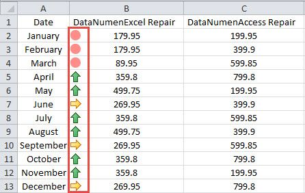 How to Make Your Cell Values More Intuitive via Icon Sets in Excel