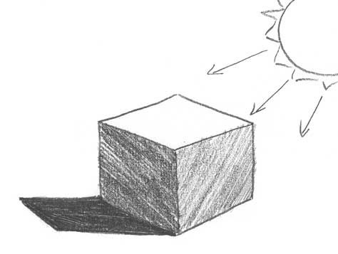 Line Drawing Step By Step : Drawing rocks tutorial basic box principle of lighting