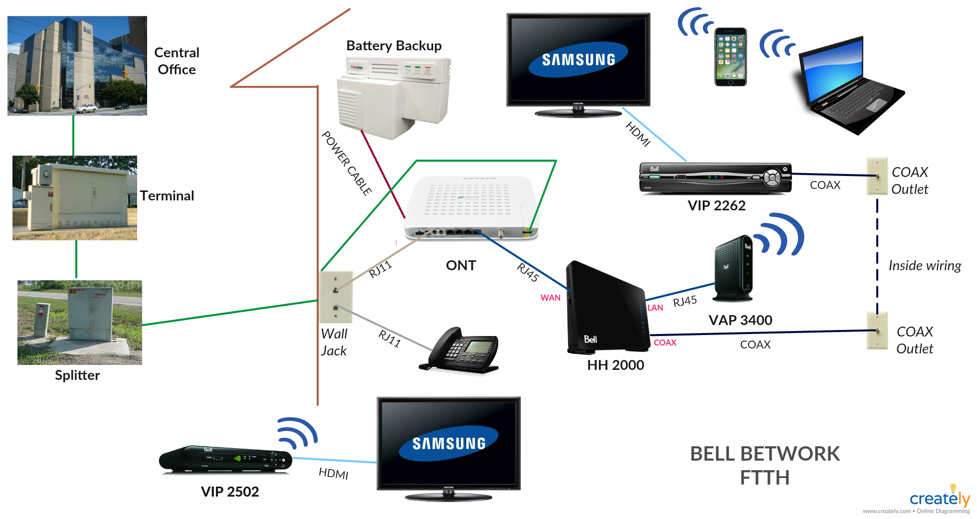 hight resolution of wireless office network diagram