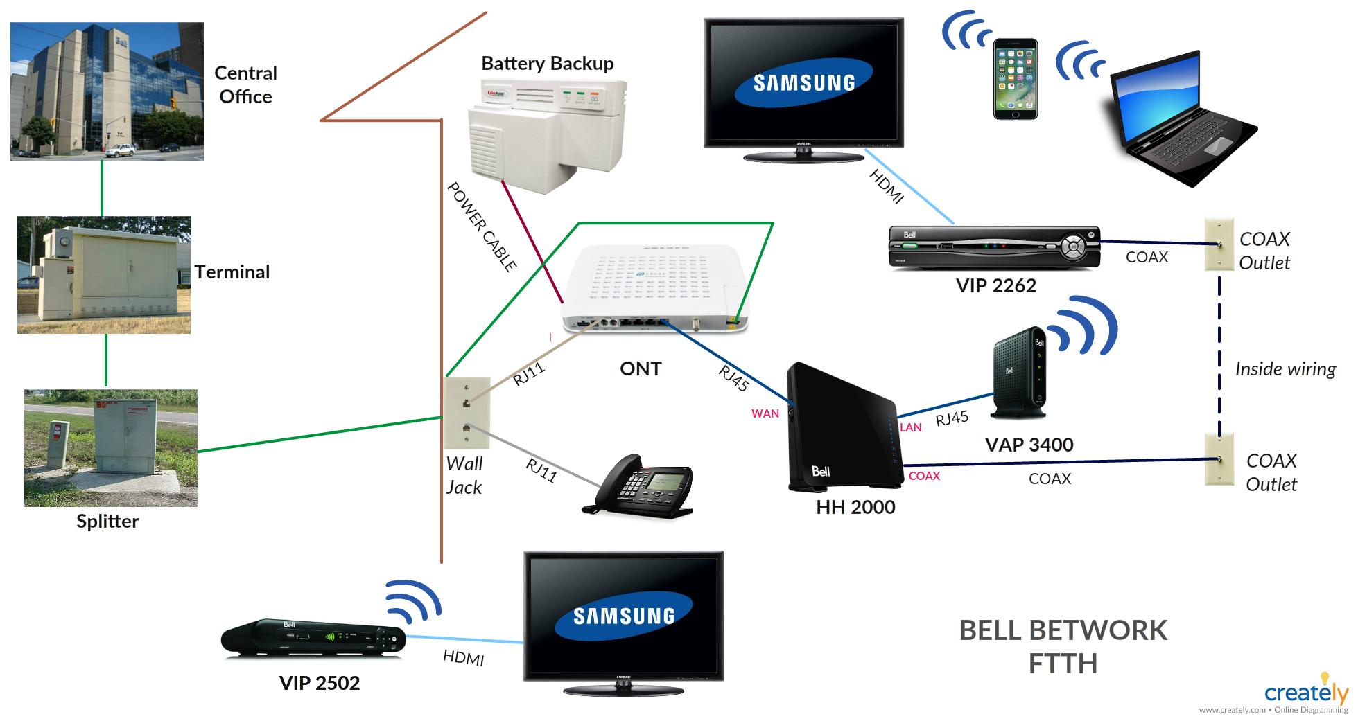 wireless office network diagram [ 1959 x 1041 Pixel ]