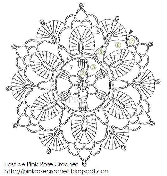 Irish Crochet Flower Motif Chart Pattern #irishcrochetmotifs