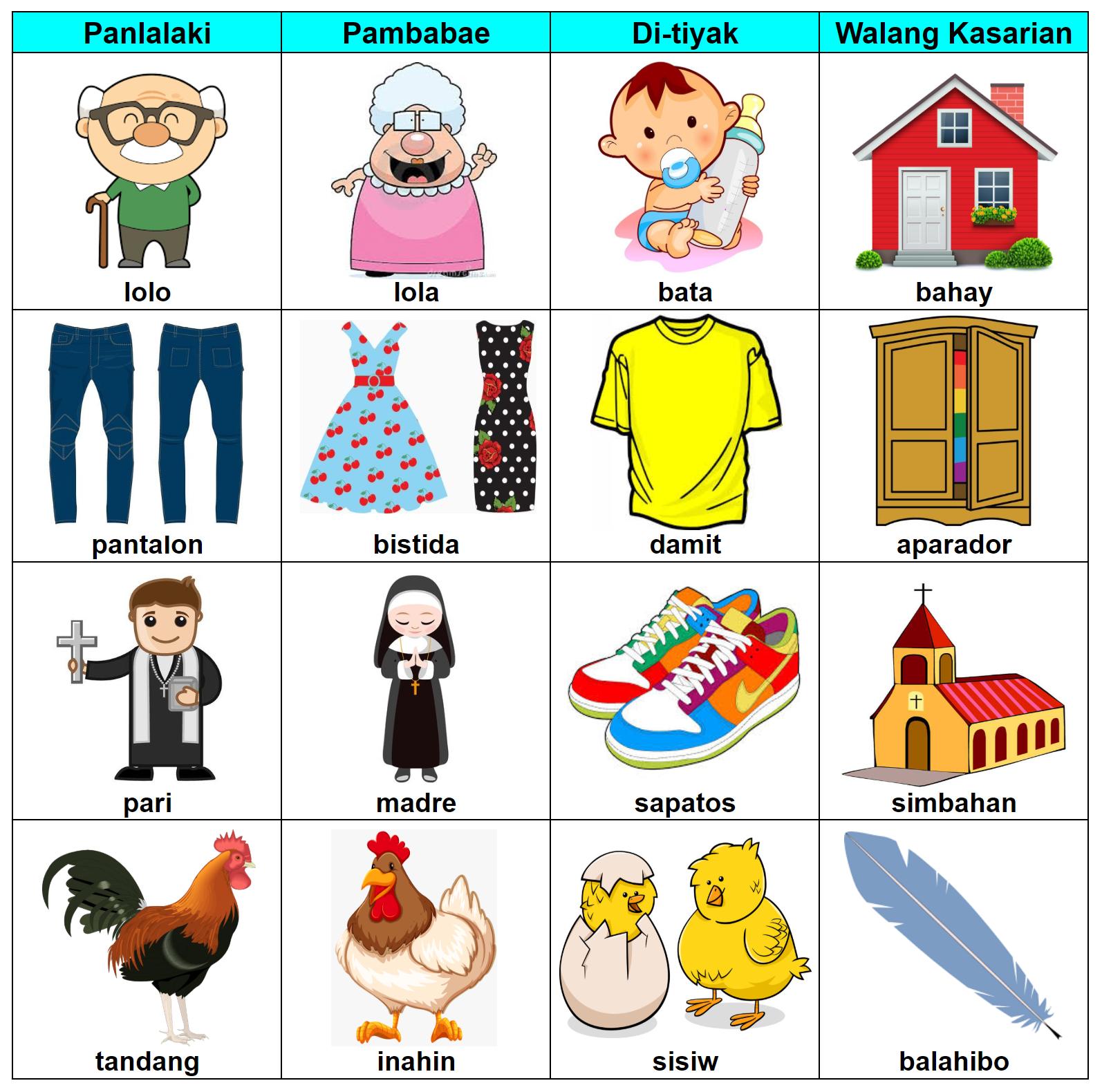 Pangngalan Noun School Activities School Projects Remedial Reading [ 1580 x 1594 Pixel ]