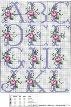 Los Graficos Del Gato Abecedario Flores Projetos De Ponto Cruz