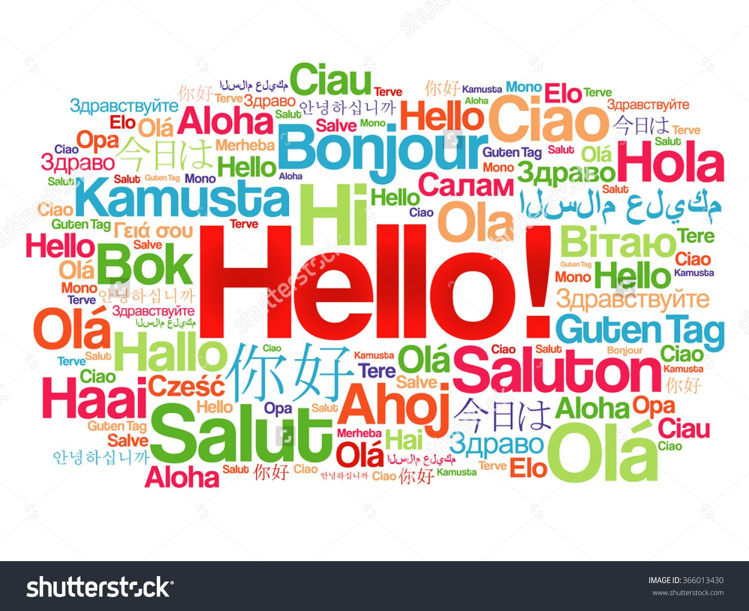 Hello Translated In Different Languages