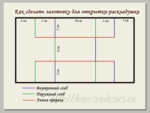Для, шаблон сложной открытки скрапбукинг