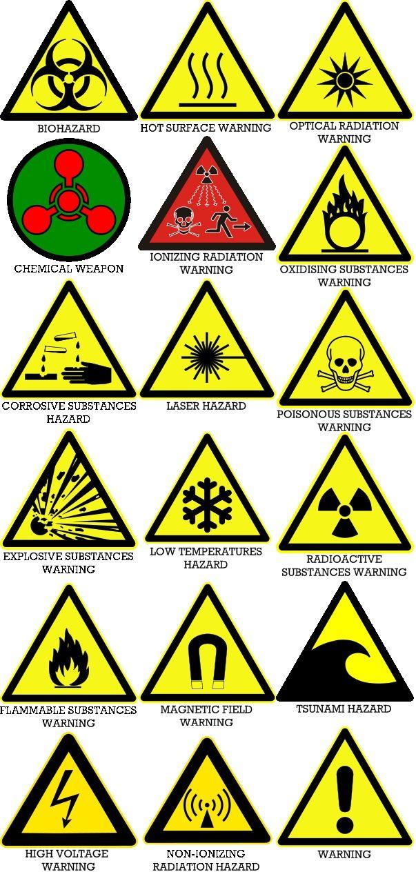 [IMGHazard Symbols] Hazard symbol, Hazard sign