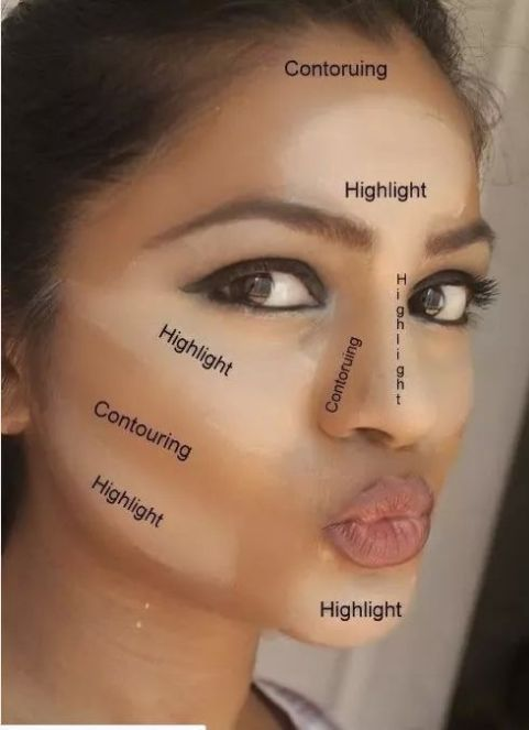 5 Tips on How to Apply Makeup in the Right Places How to