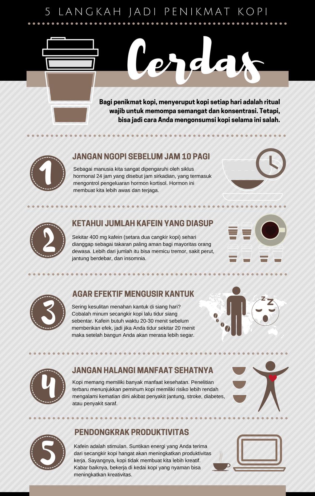 Cerdas Dengan Cafein Kopi Pecinta Kopi Tips Makan Sehat