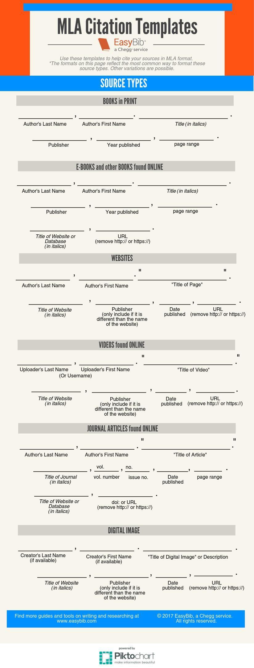 mla format citation templates teaching with technology pinterest