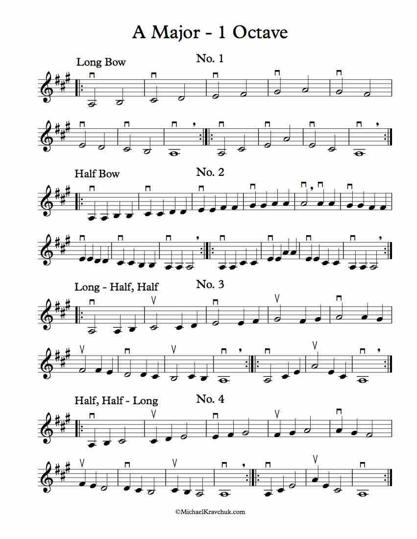 Piano Scales For Young Pianists Piano Scales Piano Teaching