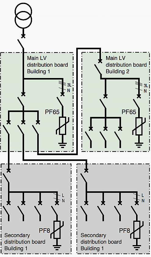 Installation diagram for several surge arresters in cascade energy installation diagram for several surge arresters in cascade ccuart Choice Image
