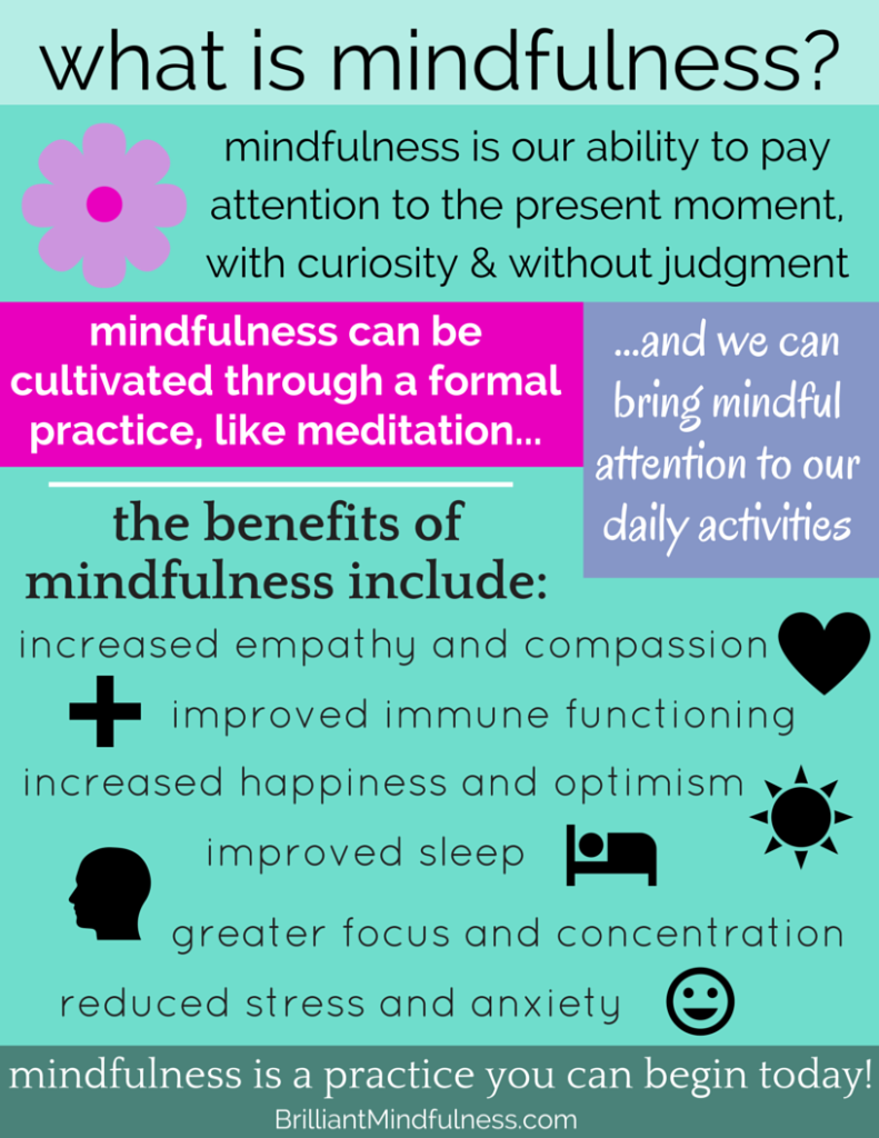 Mindfulness and the Human Condition | Therapy tools ...