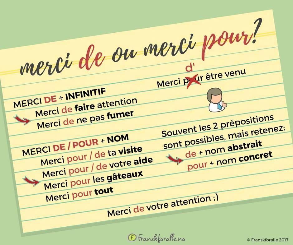 Pytanie o język #5 - Merci de czy merci pour? - informacja 1 - Francuski przy kawie
