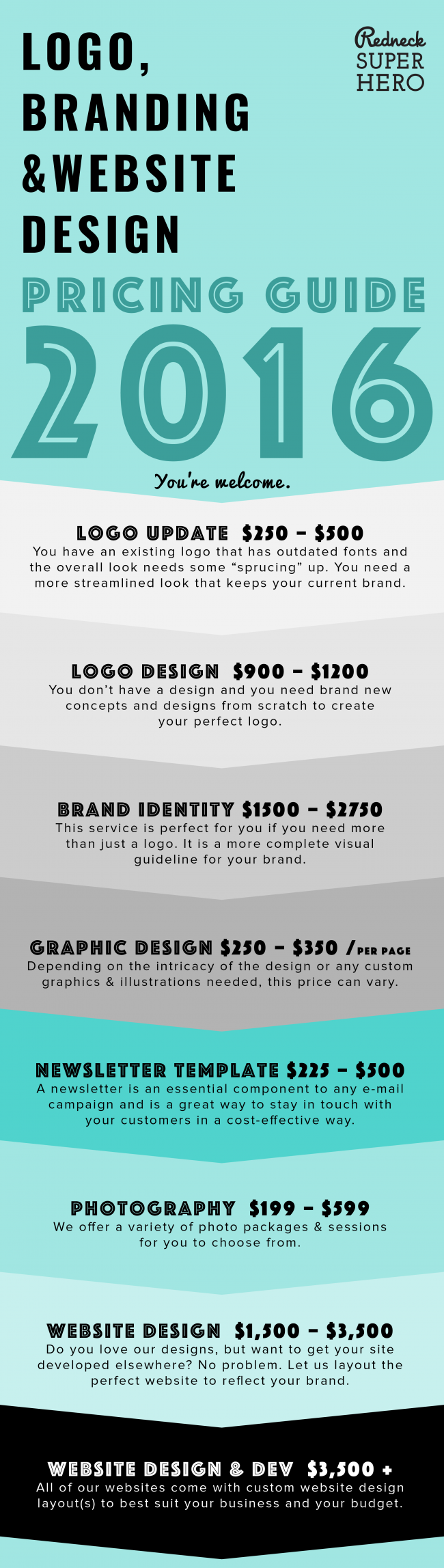 Pricing Infographic