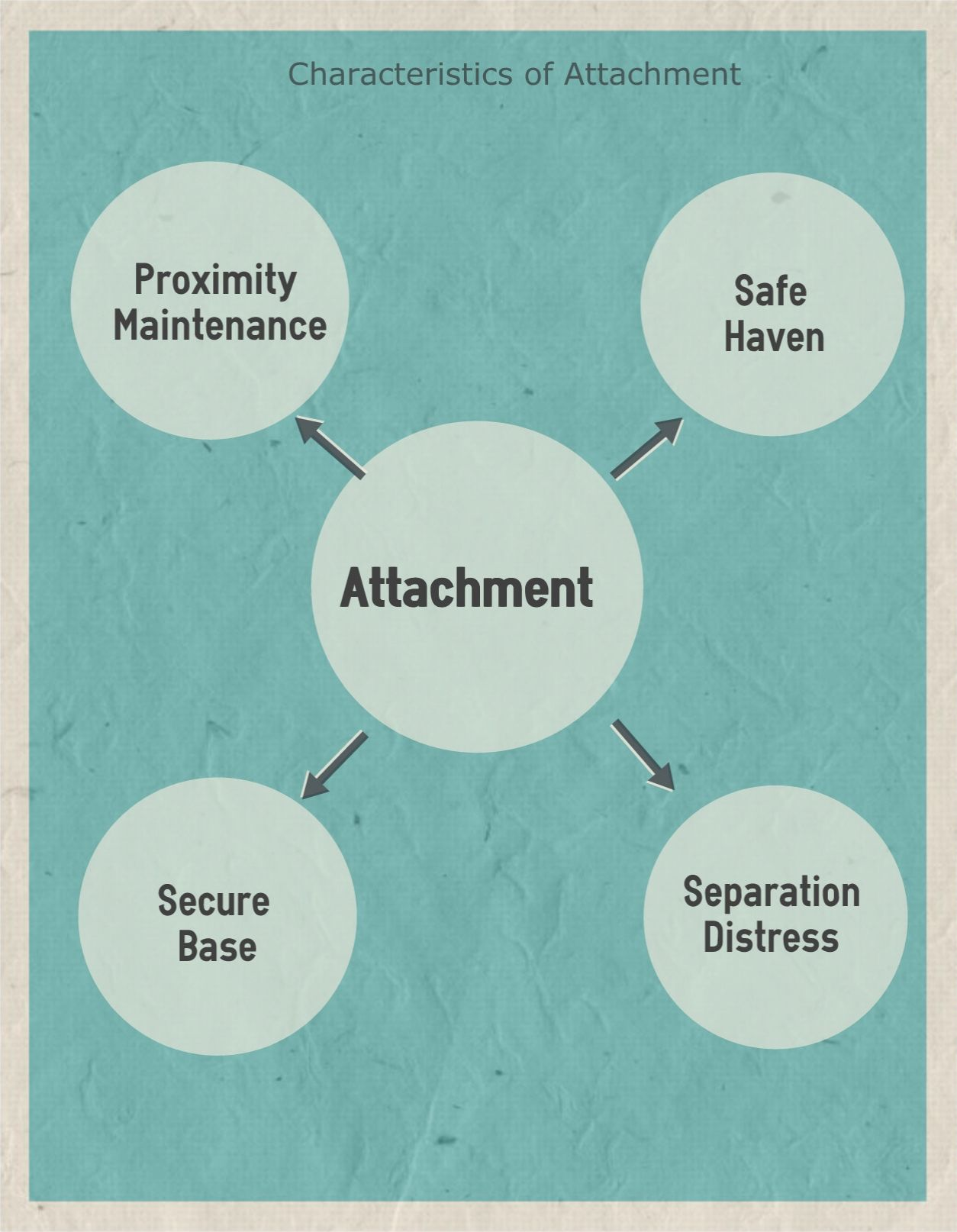 What You Should Know About Attachment Styles