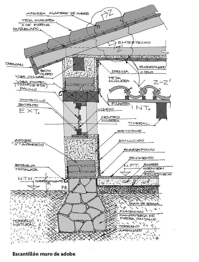 Galeria de 17 Modelos para Sistemas Comuns de Construção para Ajudá-lo a Materializar seus Projetos - 9