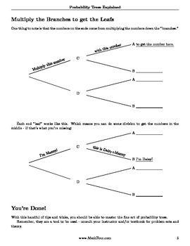 Probability Trees Explained Probability Probability Activities Ap Statistics