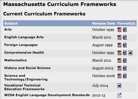 Current Curriculum Frameworks Curriculum English Language Development Social Science