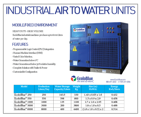 Industrial Ecoloblue Air To Water Atmospheric Water Generator Water Solutions The Unit