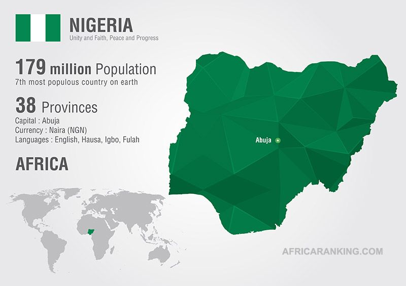 Nigeria Map List Of Countries In West Africa English African - Languages of the world list by country