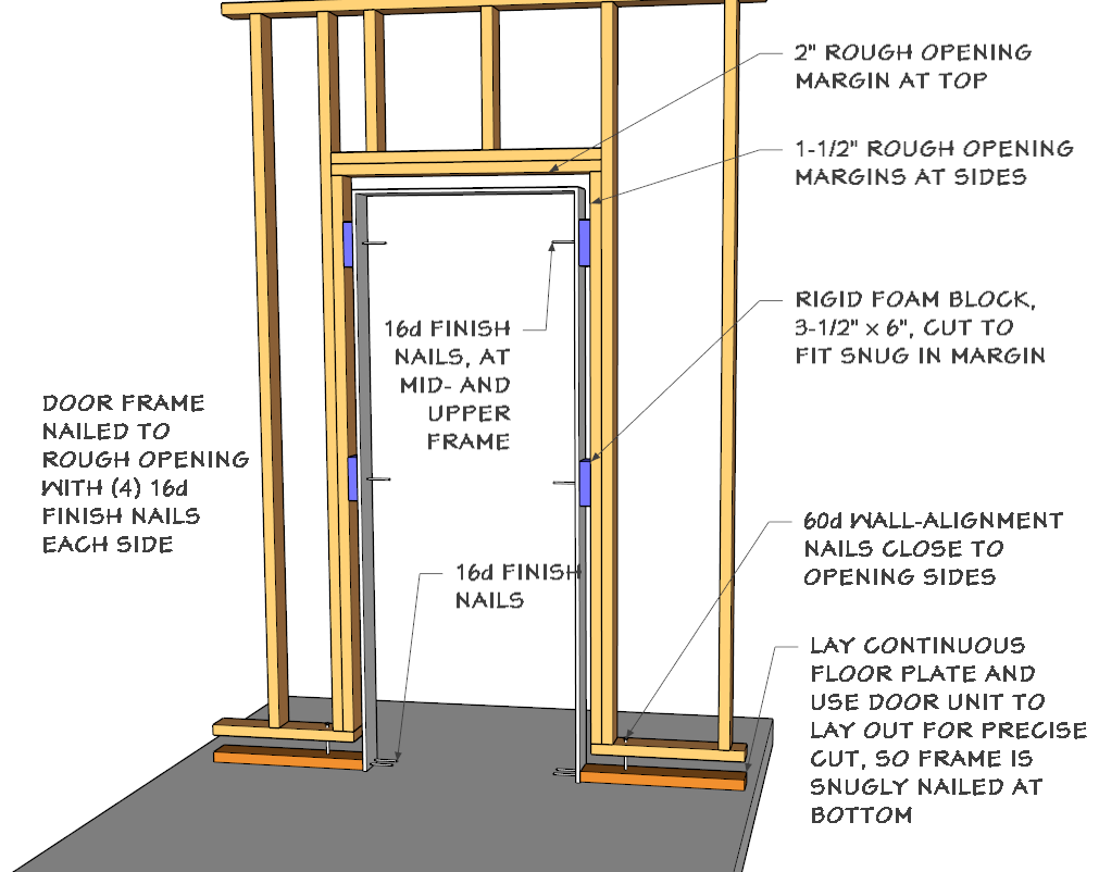Framing out a door with floating basement walls ...
